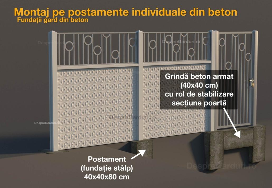Montaj gard pe cuzineti din beton